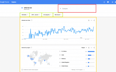 Google Trends: How To Use It? (7 Methods & Examples) – West Palm Beach Seo Expert
